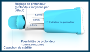 Flex3 Profondeurs 1,8mm 1,3mm 2,3mm